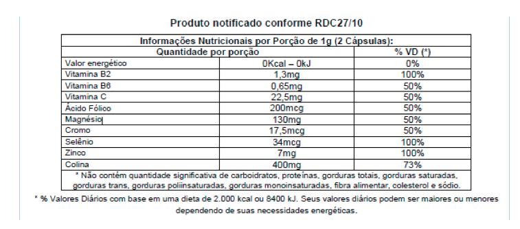 Tabela Nutricional do Somatodrol
